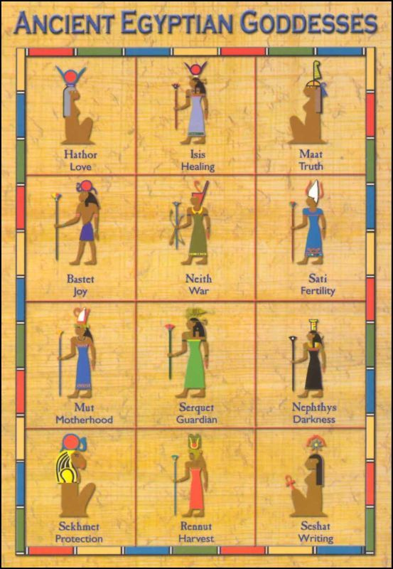 Main Gods And Goddesses Of Ancient Egypt
