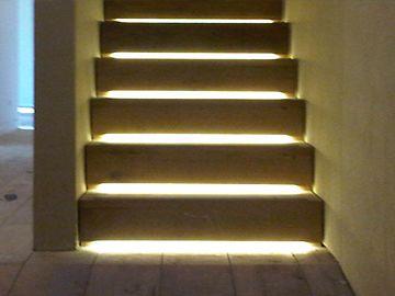 Led Lighting Supplier Australia And New Zealand