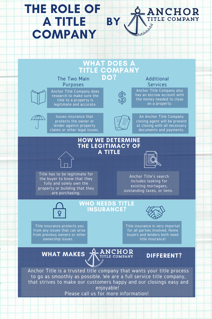 Titleinsurance Is A Huge Part Of Your Home Buying Experience
