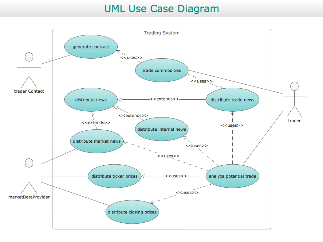 Creating Use Case Diagram with Visual Paradigm UML Software -- www ...