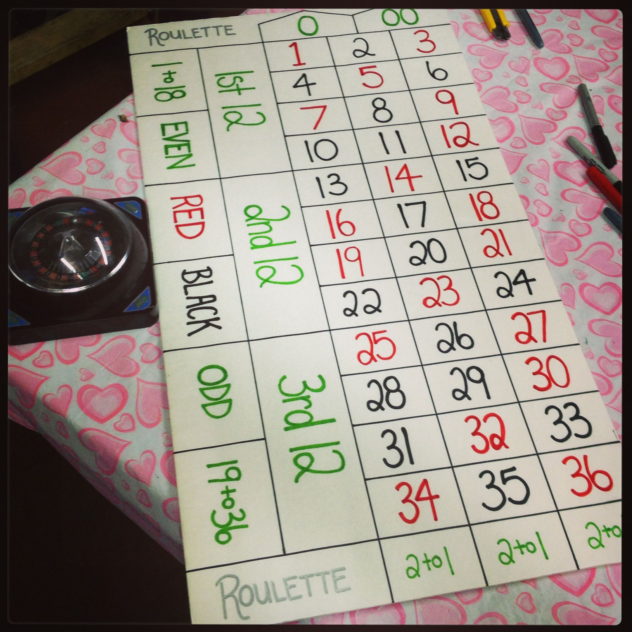 Diy roulette board for those gamblers out there i know