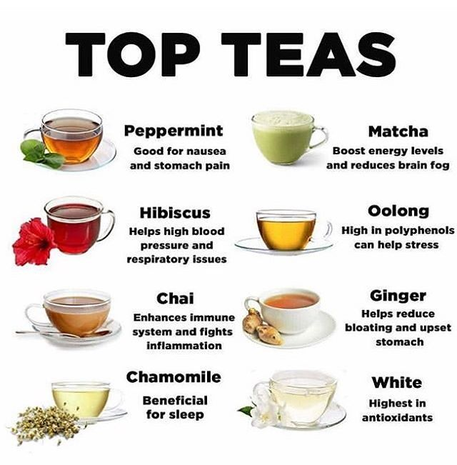 Its A Tea Kinda Day Month Shake Off Those Winter Blues