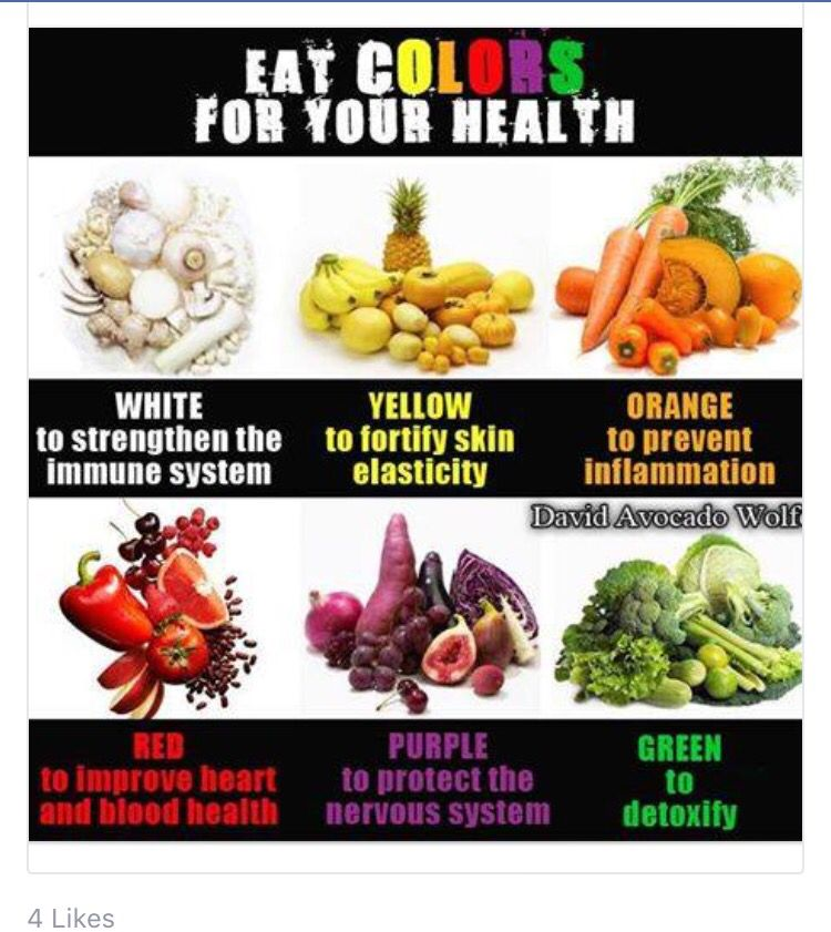 Eat colors for your health Healing food, Health, Health food