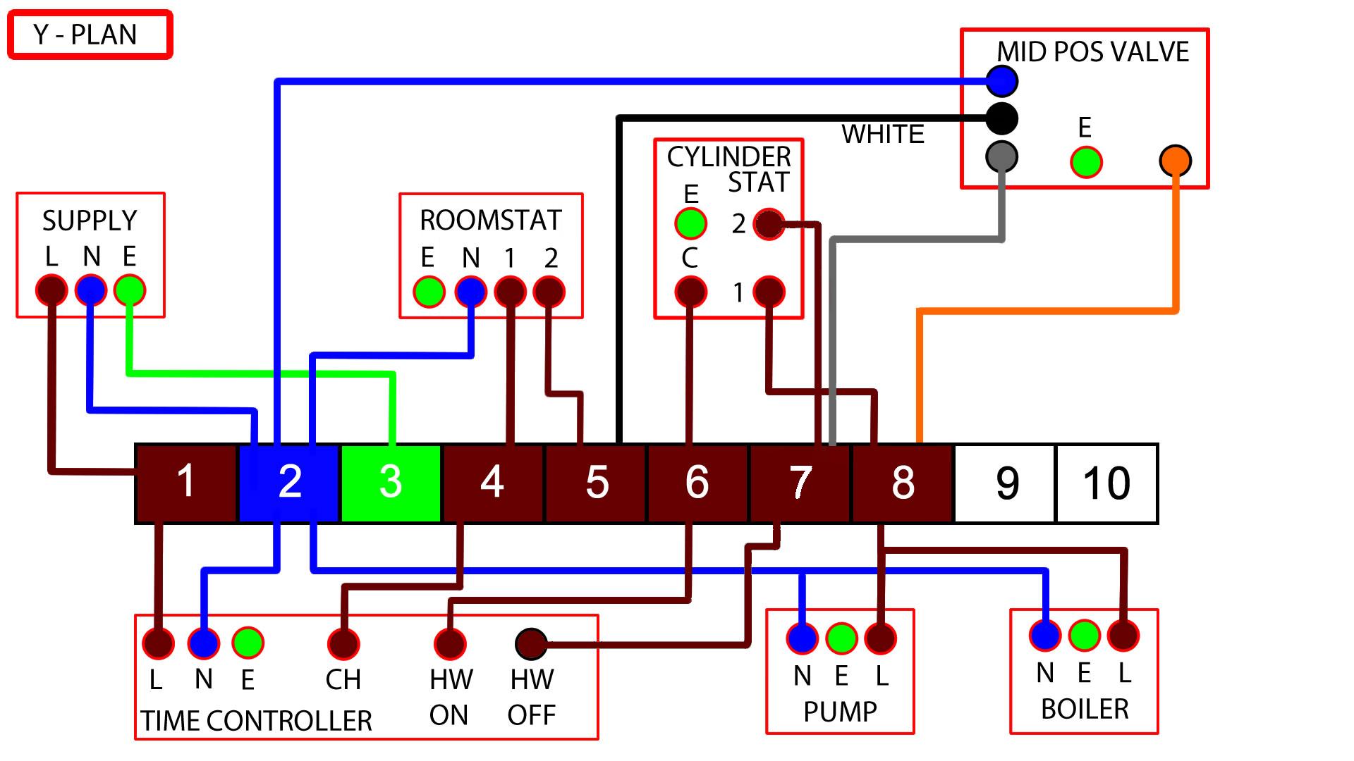 Predator 50 Wiring Diagram Arctic Cat