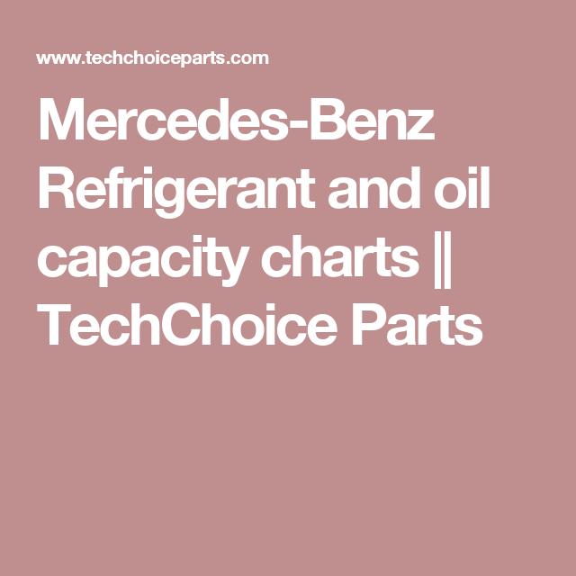 Mercedes Benz Refrigerant And Oil Capacity Charts Techchoice Parts Benz Mercedes Mercedes Benz