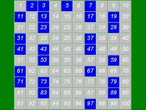 Finding all the prime numbers between 1 and 100 using the - prime number chart