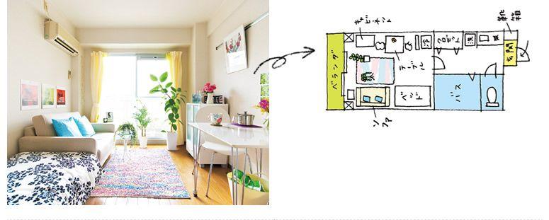 ニッセン 一人暮らし ワンルームレイアウト間取り集 ベッドルームのデザイン 一人暮らし ワンルーム レイアウト 模様替え
