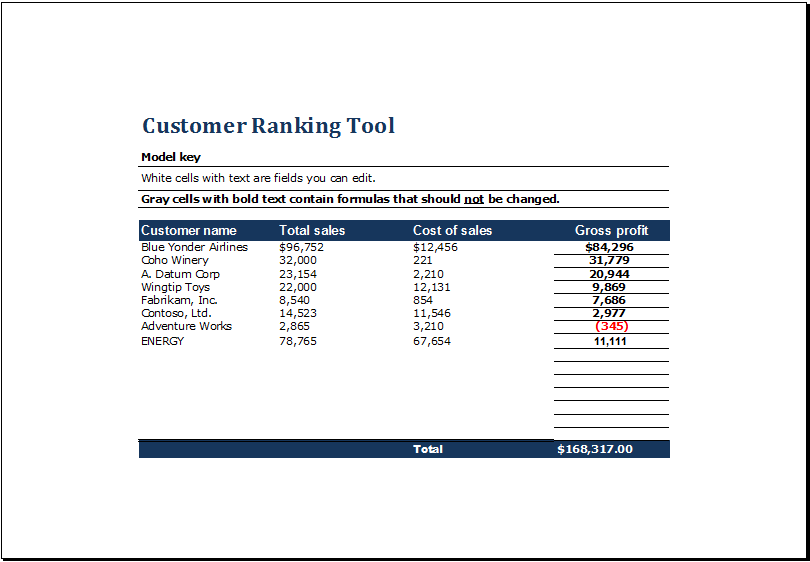 Customer Ranking Tool At WwwXltemplatesOrg  Microsoft Templates
