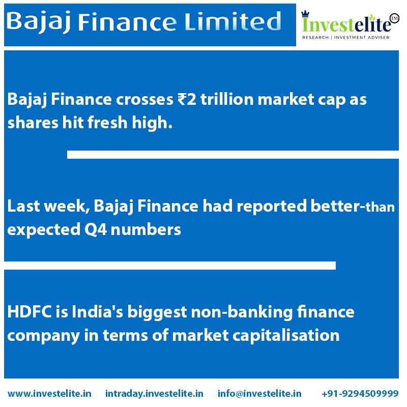 Bajaj Finance Crosses 2 Trillion Market Cap As Shares Hit A Fresh
