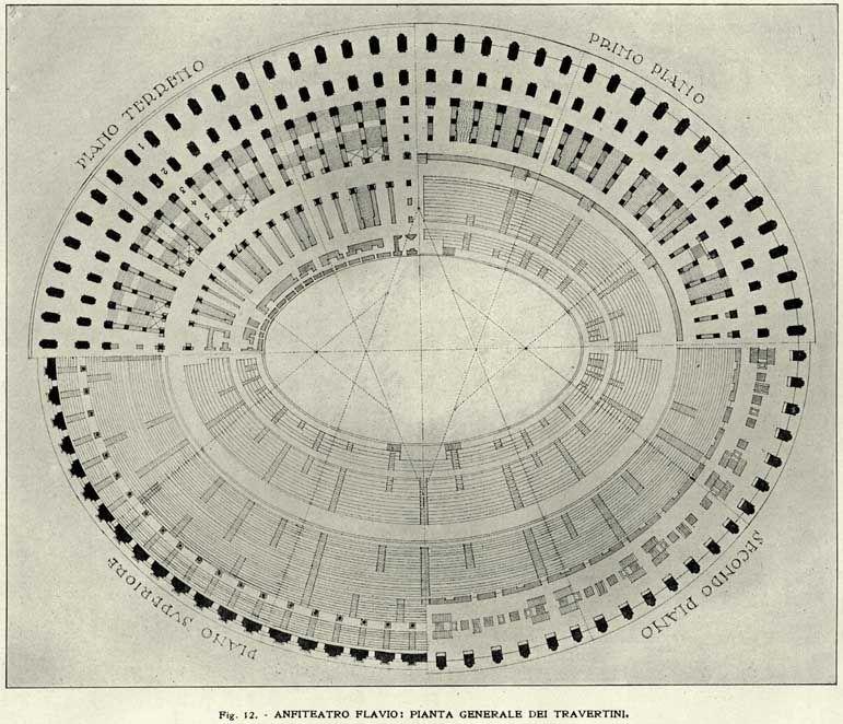 Pin On Roma Amphitheatrum Flavium