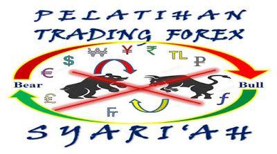 informasi Pelatihan Trading Forex Online Syariah – Komunitas Trader Forex Online Syariah