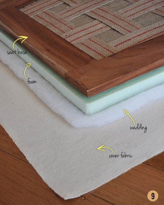 This Method Would Work For Recovering Dining Room Chairs How To Upholster A Drop