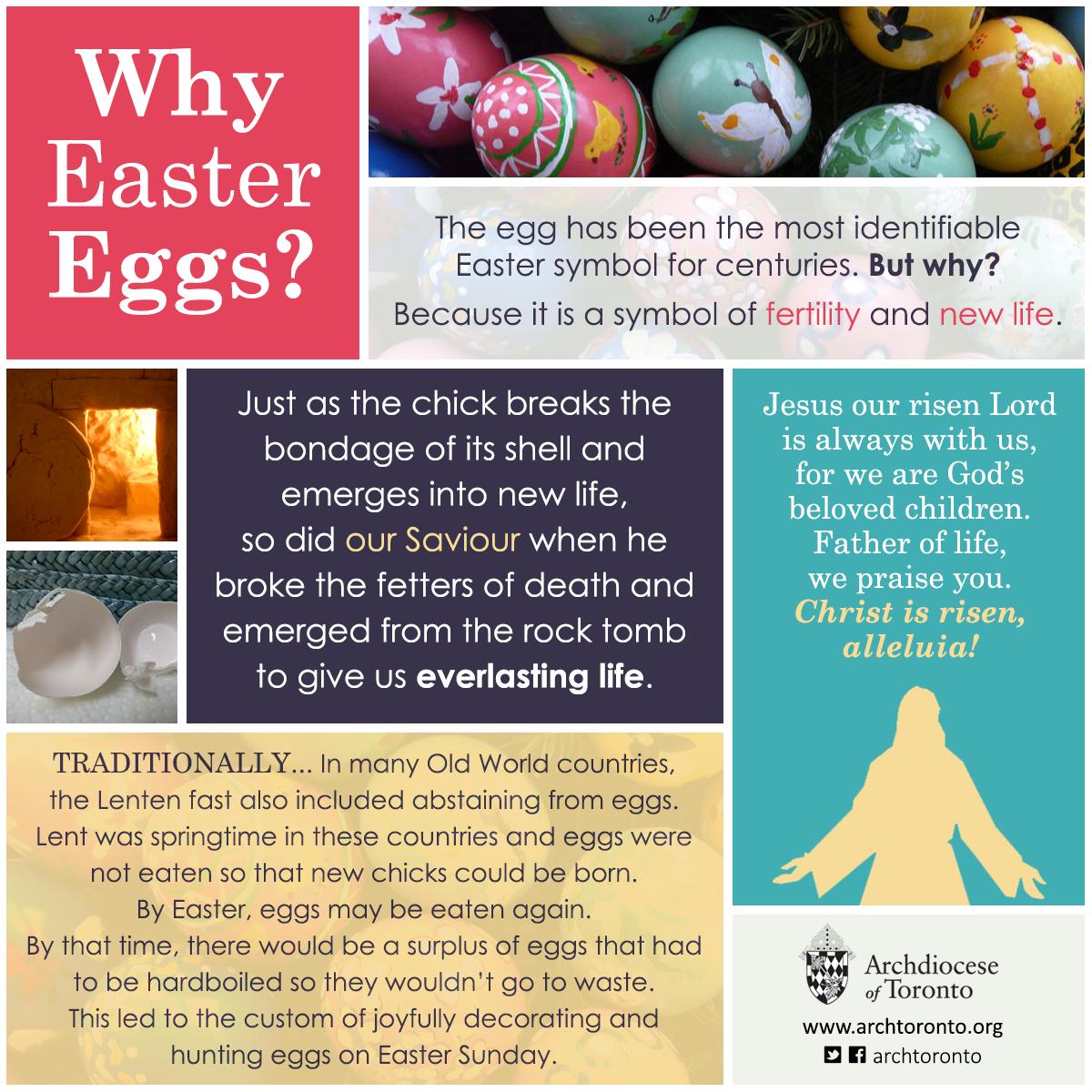 Why Easter Eggs Infographic Catholic Easter Eastereggs