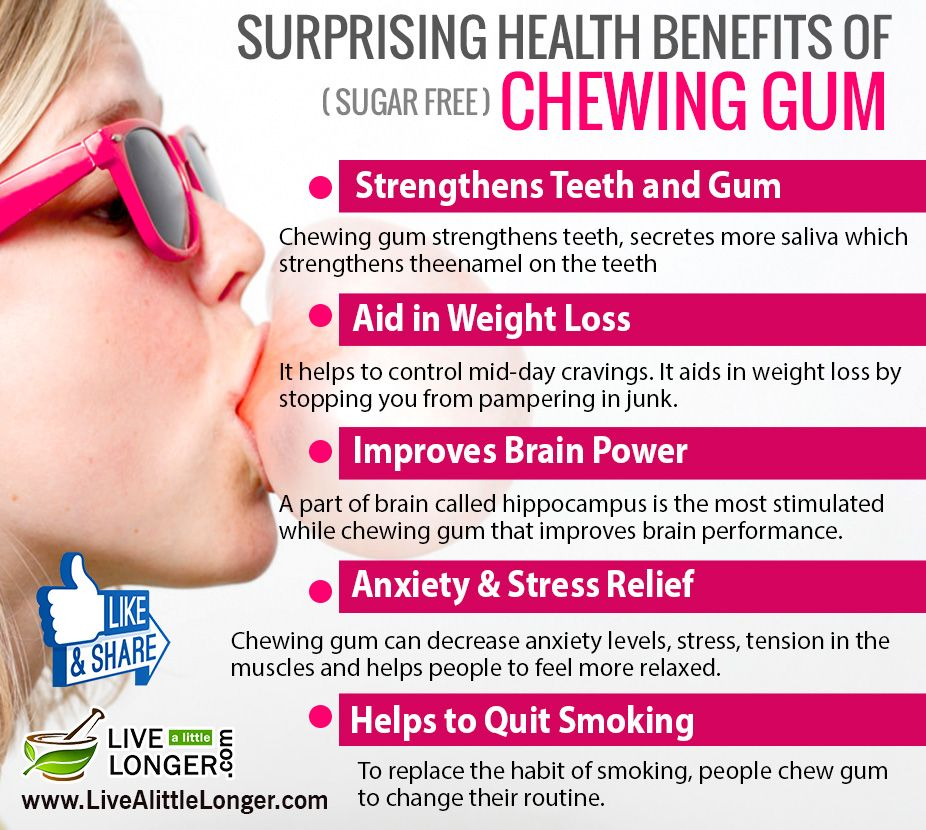 Surprising #healthbenefits of SUGAR FREE Chewing gum