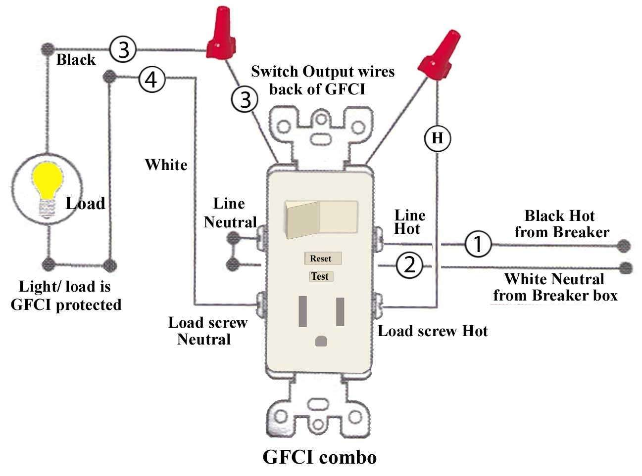 Wiring Diagram Outlets Beautiful Wiring Diagram Outlets Splendid Line Wiring Diagram Help Signalsbrake Light Code For Gfci Wire Switch Light Switch Wiring
