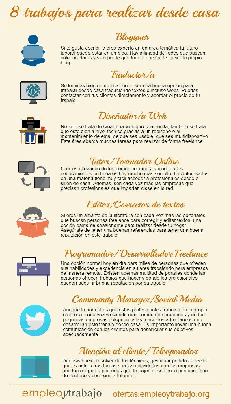 8 trabajos para realizar desde casa infografia infographic empleo