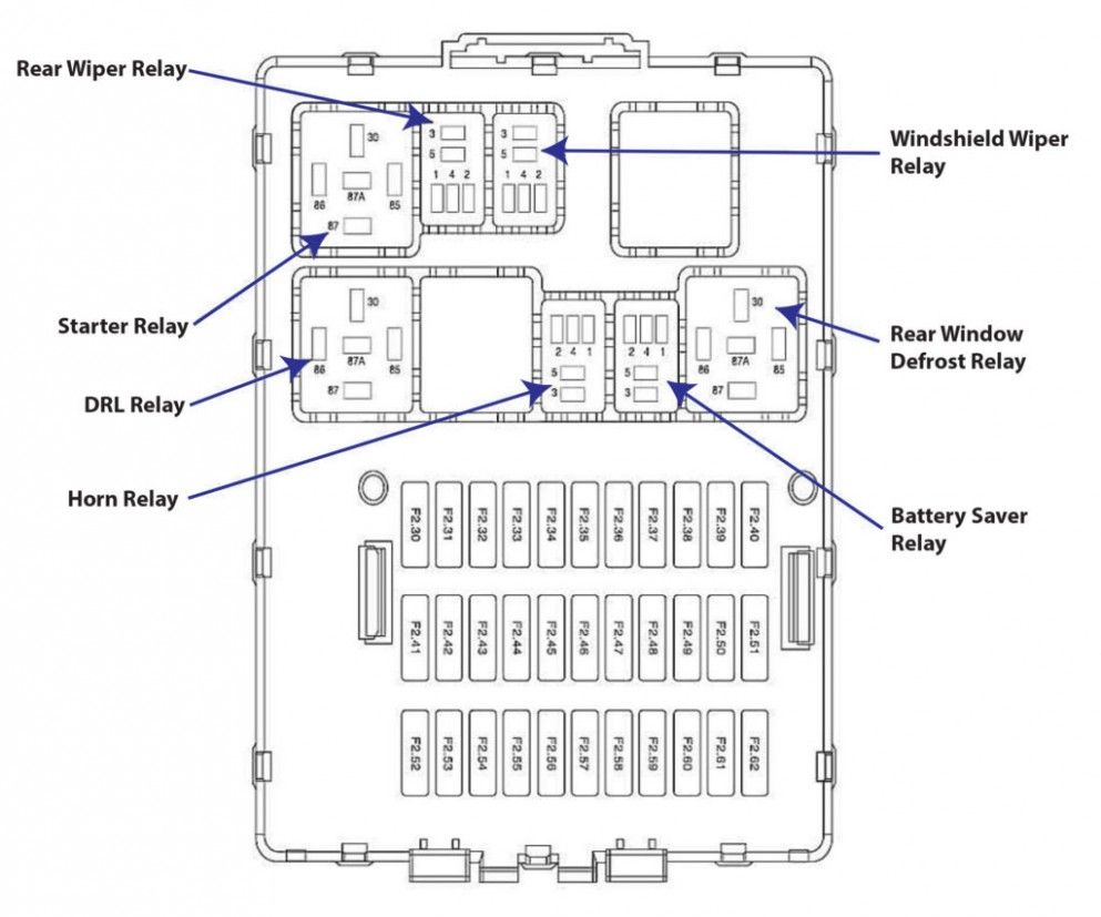[DIAGRAM] Chevrolet Utility 1.4 Fuse Box Layout FULL