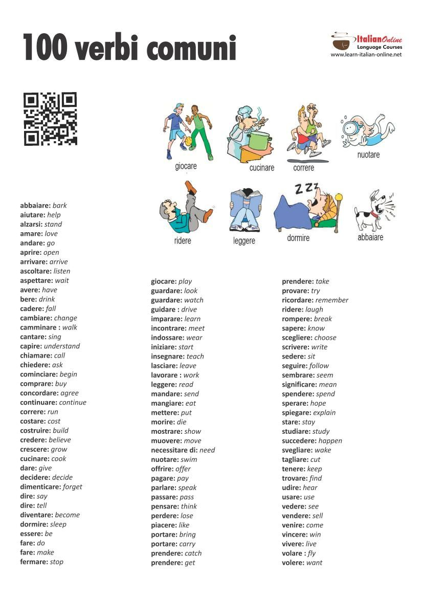 100 Verbs Italian Printable Worksheet Italian Language Learning Italian Words Italian Grammar