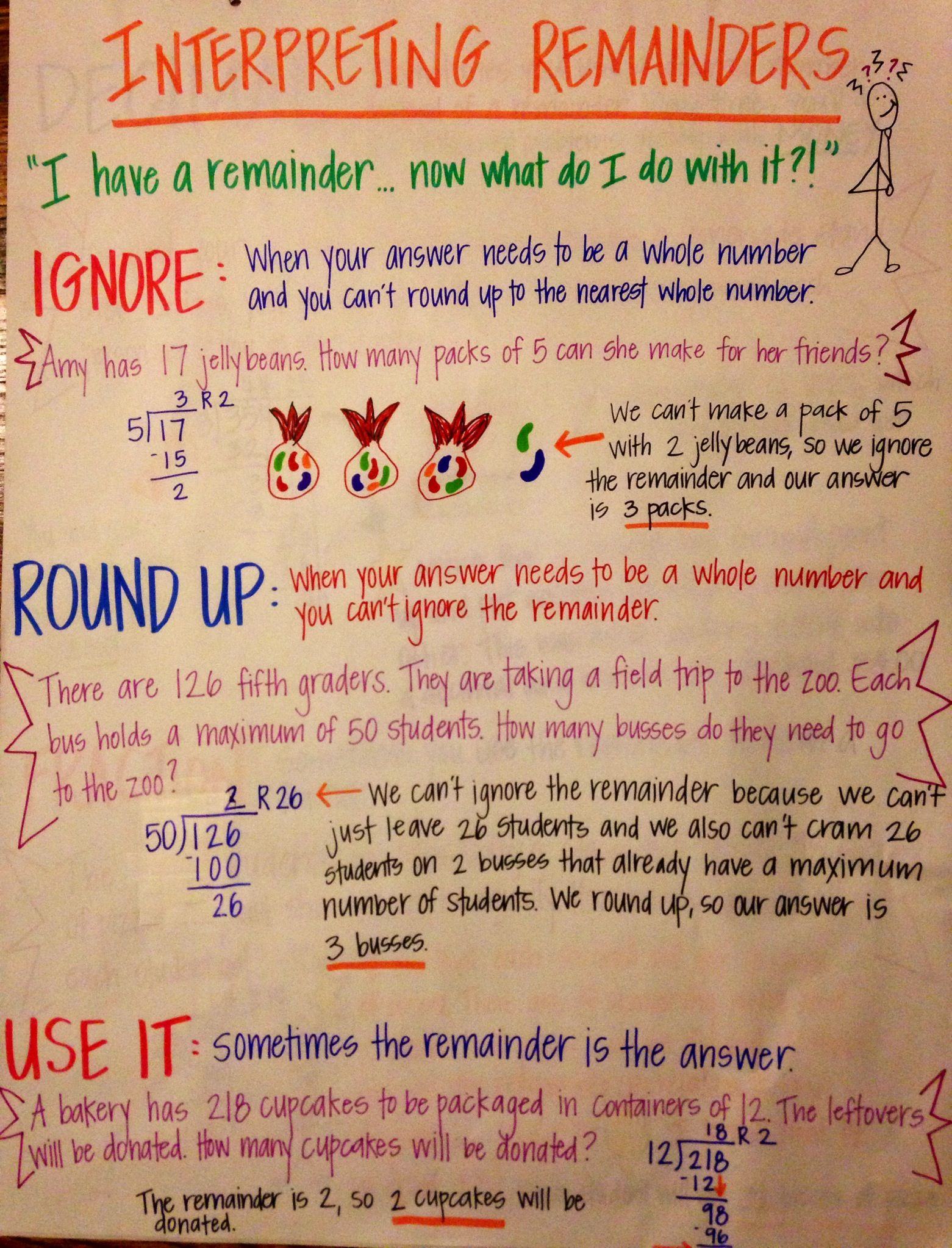 Interpreting Remainders Anchor Chart Image Only Love This Interpreting Remainders Is Often Difficult For T Math Anchor Charts Education Math Fifth Grade Math