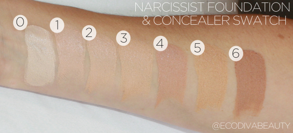w3ll people narcissist foundation review Foundation