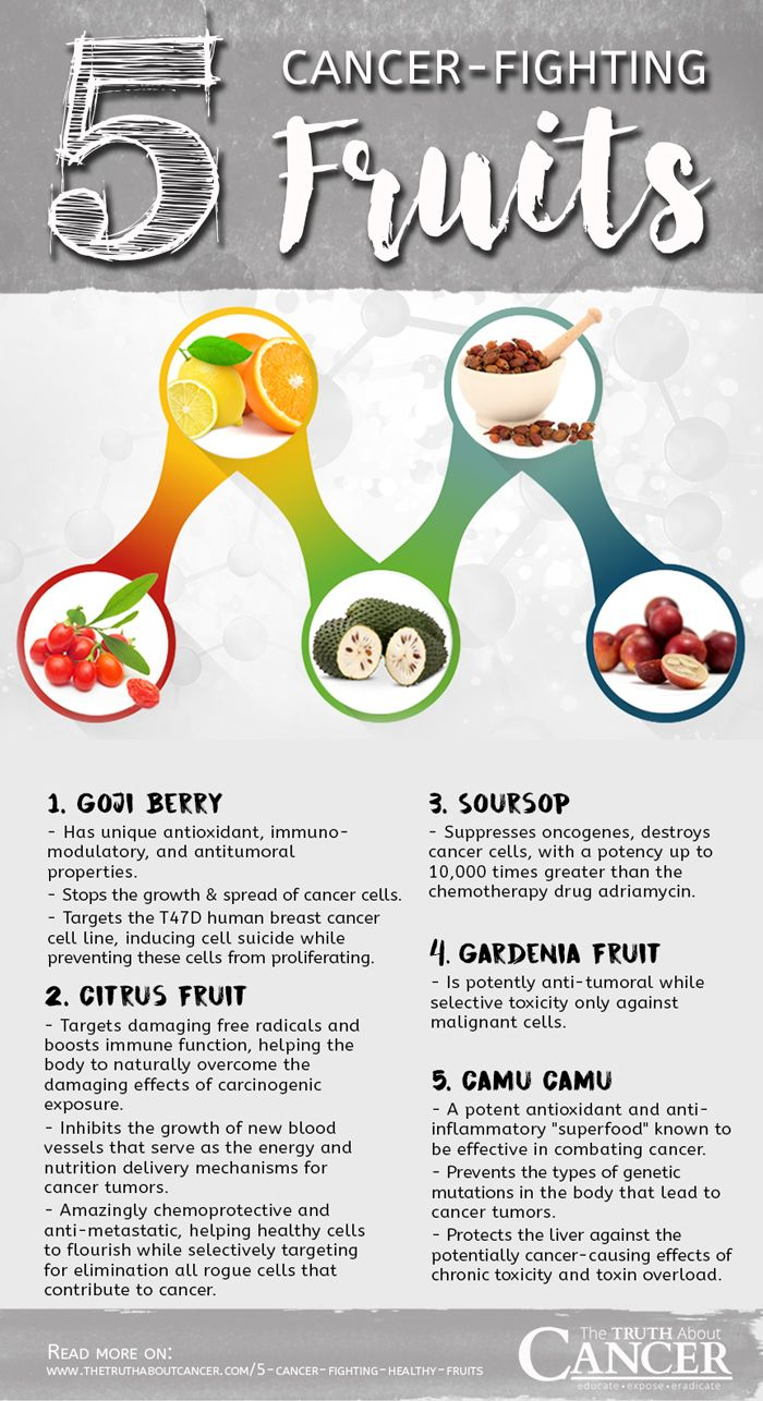 One of the interesting things about dealing with cancer naturally as opposed to conventionally is the fact that there are myriad ways to go about doing it, including incorporating the proper cancer-fighting fruits in your diet. Click on the image above to learn more about Ty's choices for five of the top healthy fruits to include in your anti-cancer diet…