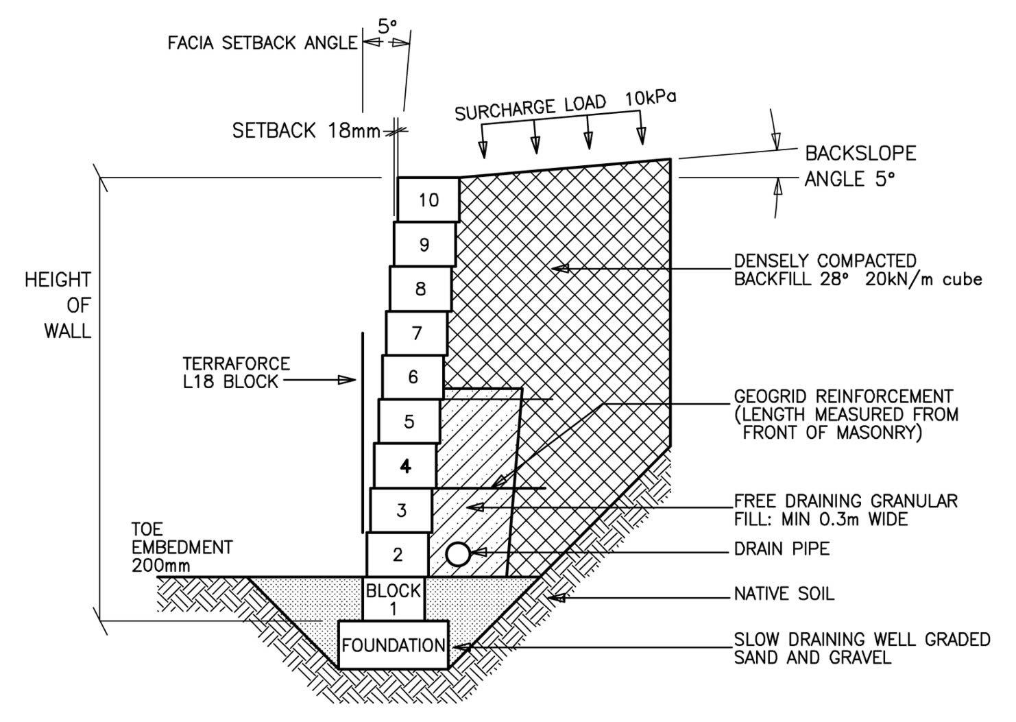 Concrete Retaining Wall Design Tables Retaining Wall Design Gravity Retaining Wall Retaining Wall