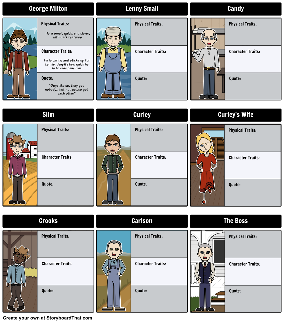 Of Mice and Men - Character Map: Keep track of all of the Of Mice ...