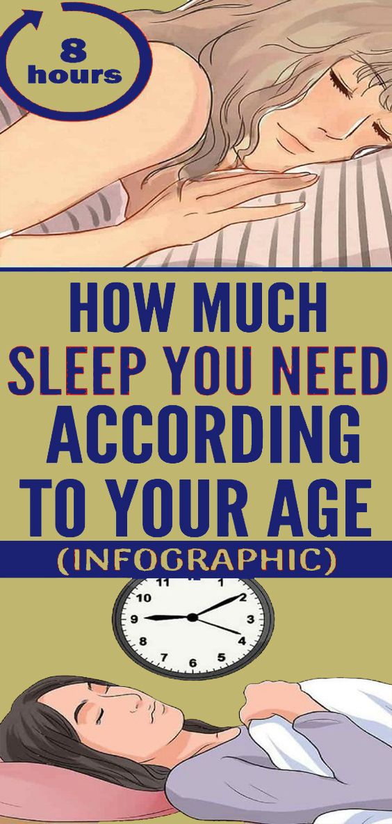 The Number Of Hours You Should Sleep Based On How Old You