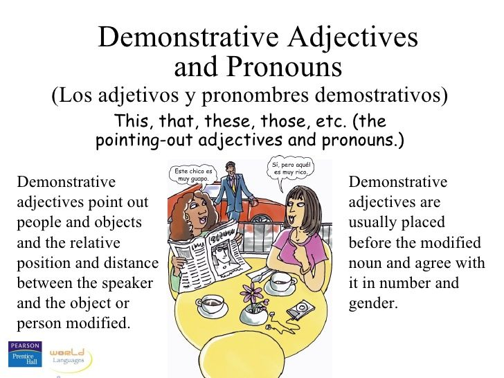 5 demonstrative adjectives and pronouns Spanish – Demonstrative Adjectives Spanish Worksheet