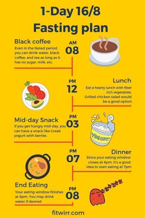 Dieta - ce este şi ce beneficii are pentru sănătate