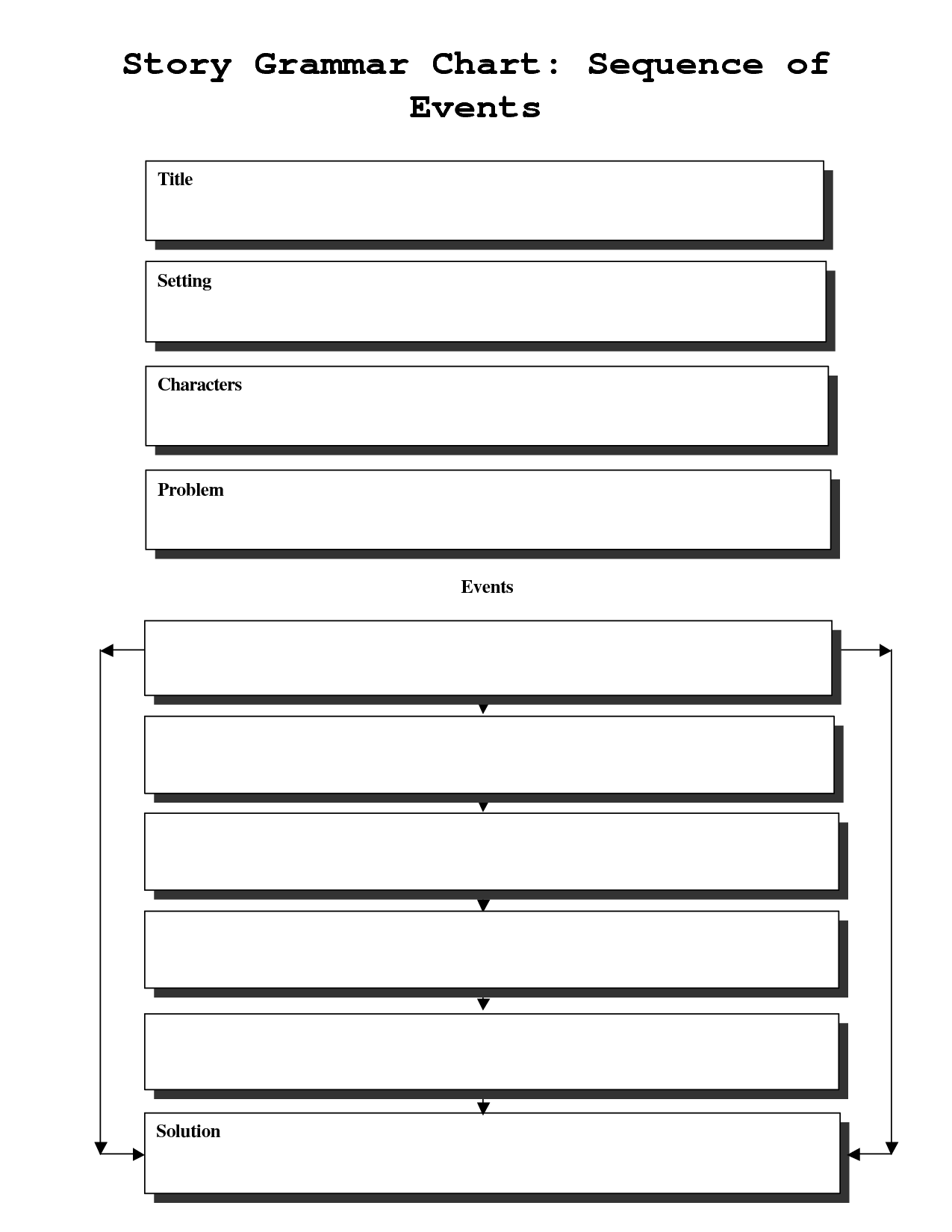 Sequence Chart Graphic Organizer - Daval