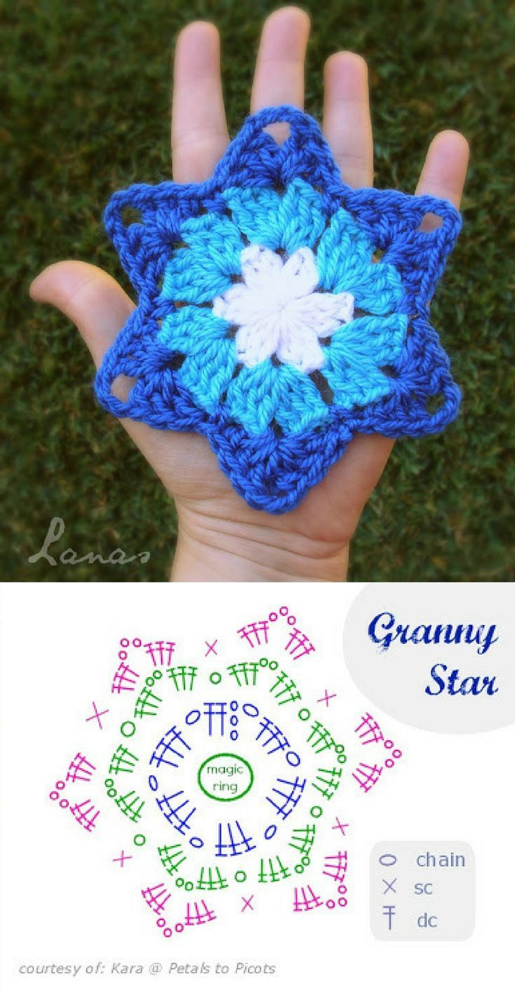 Granny Star Crochet (Graphic Pattern) We are want to say thanks if you like to s... #crochetmandalapattern