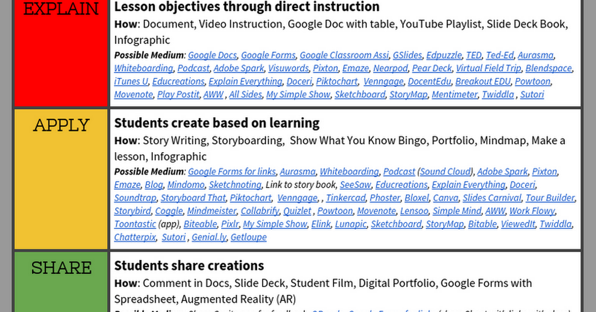 google docs portfolio template