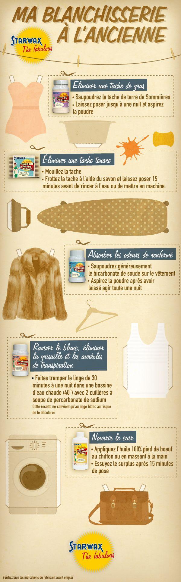 Ma blanchisserie l 39 ancienne pour nettoyer tous vos textiles nettoyer balayer astiquer - Astuce maison propre ...