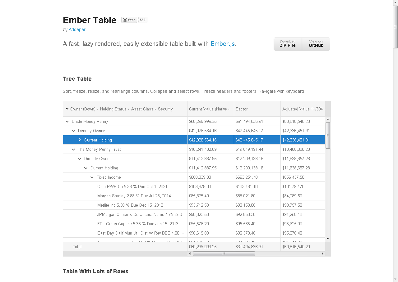 ember table a fast lazy rendered easily extensible table built