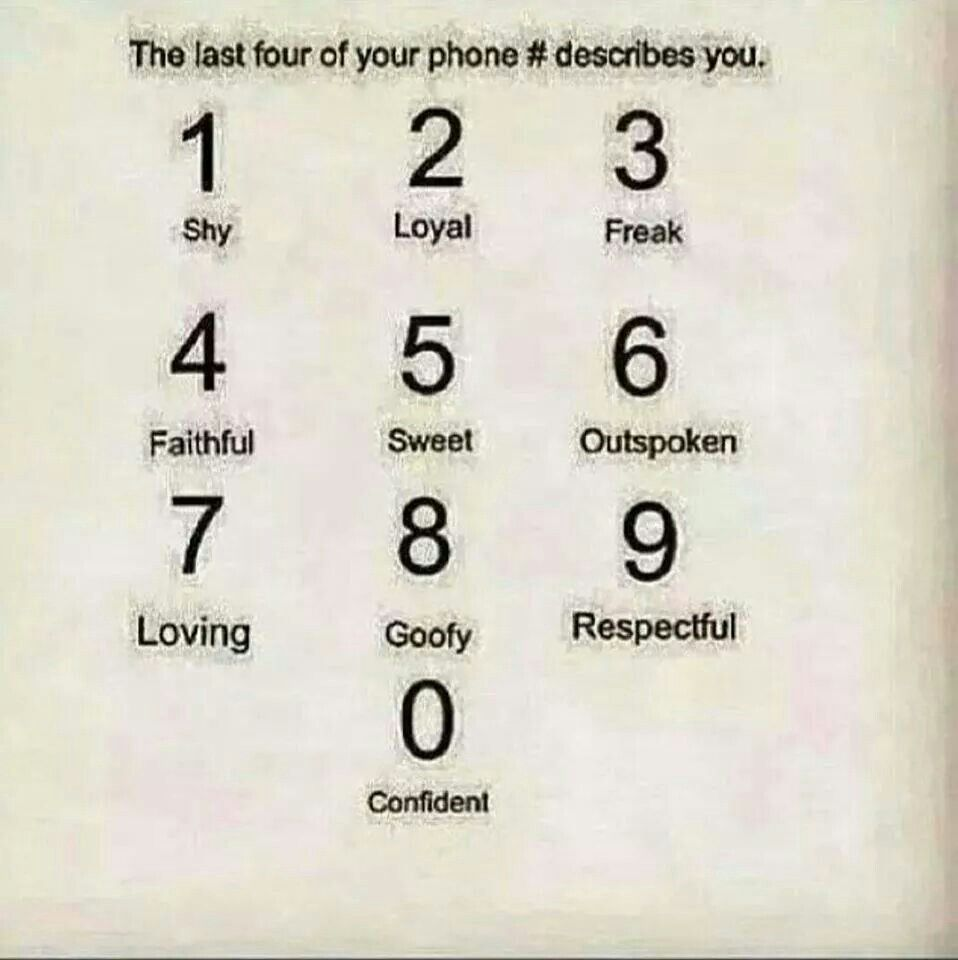 Last 4 numbers of your phone number Funny mind tricks