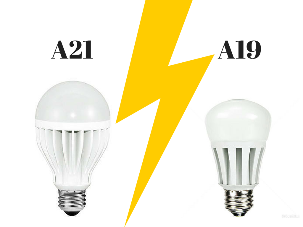 May 15 A21 vs A19 LED Light Bulbs | Light bulb, Bulbs and Master ...