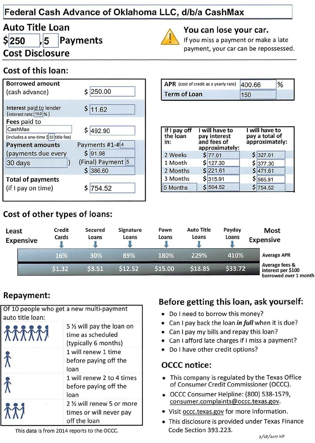 Title Max Loans