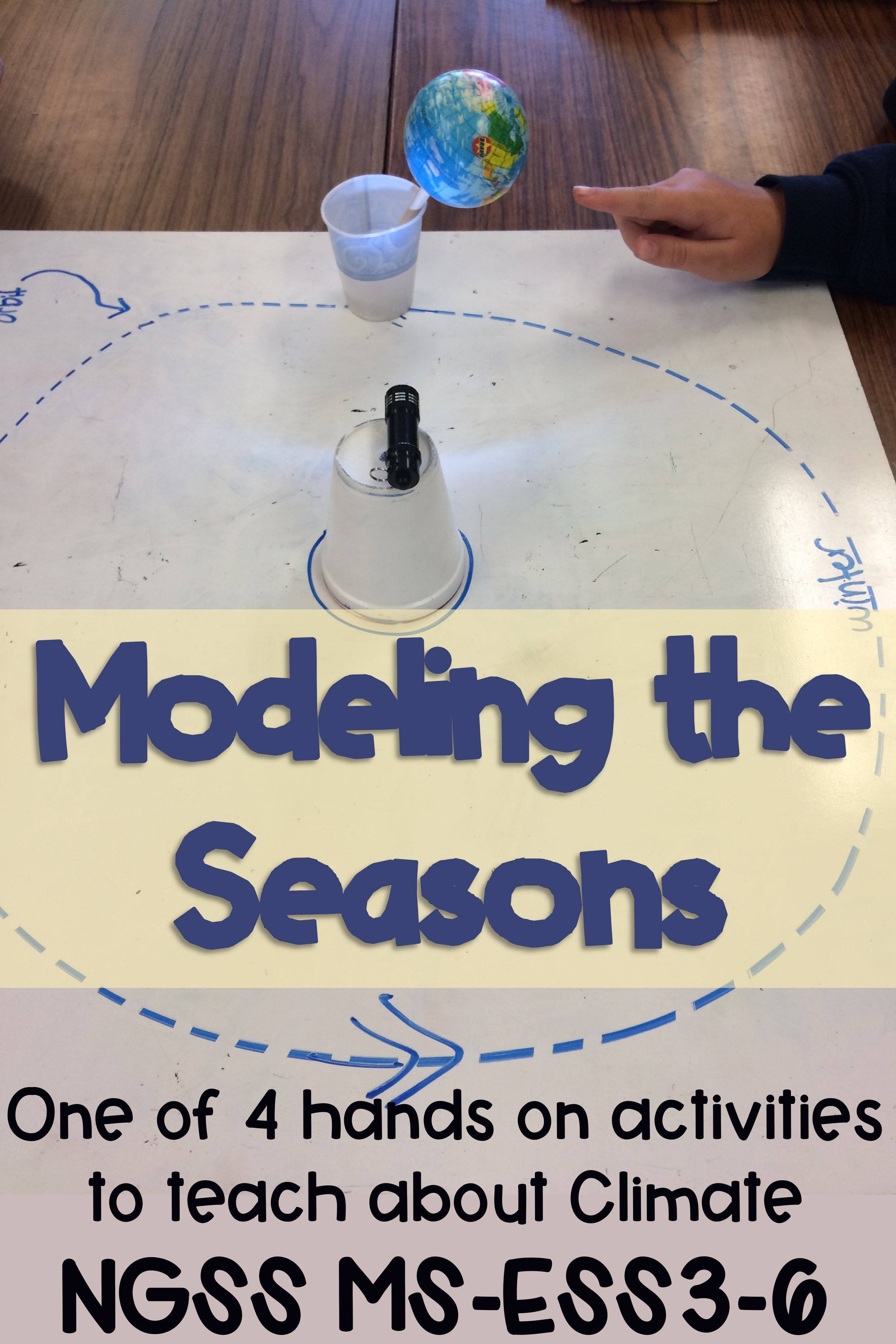 Learn About Climate By Modeling The Seasons One Of 4