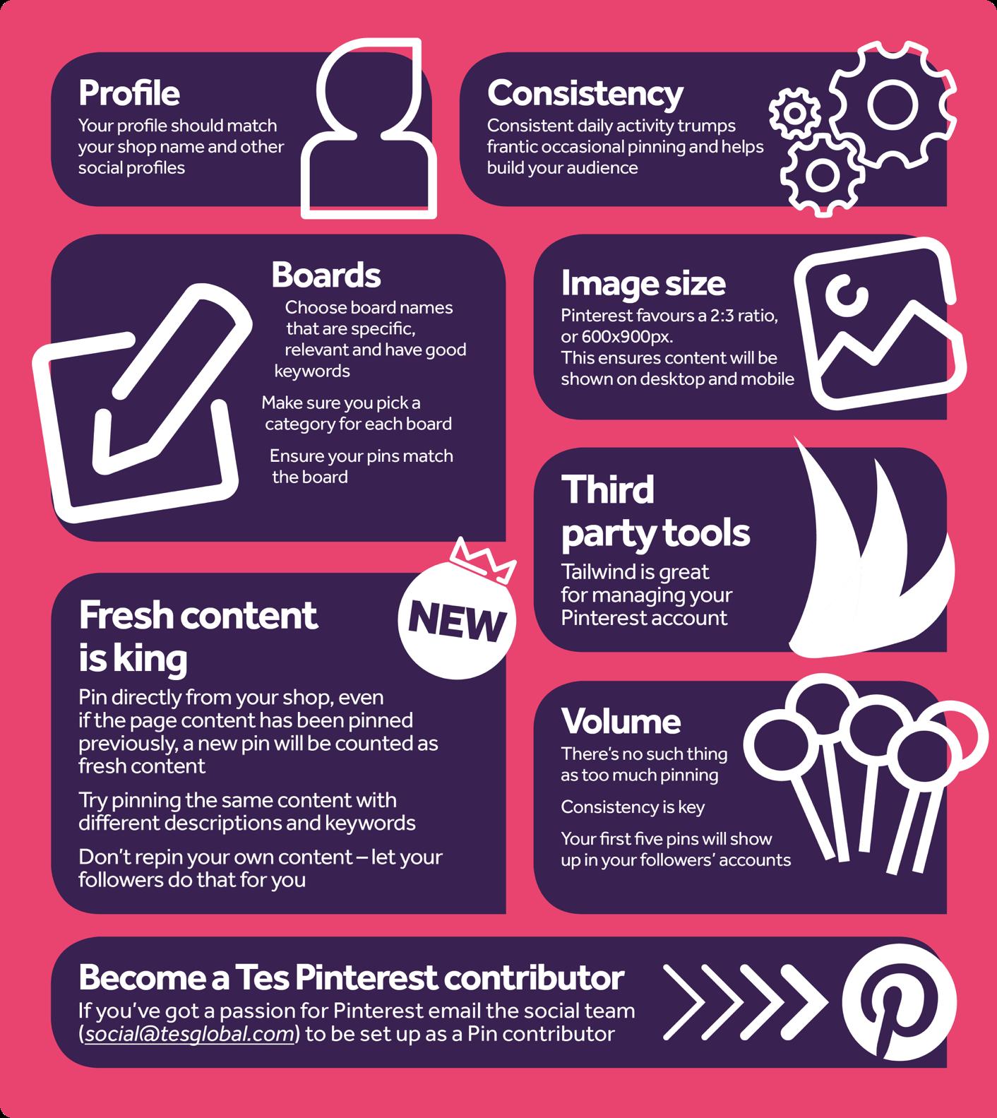 Pinterest best practice | Pinterest | Best practice, Social