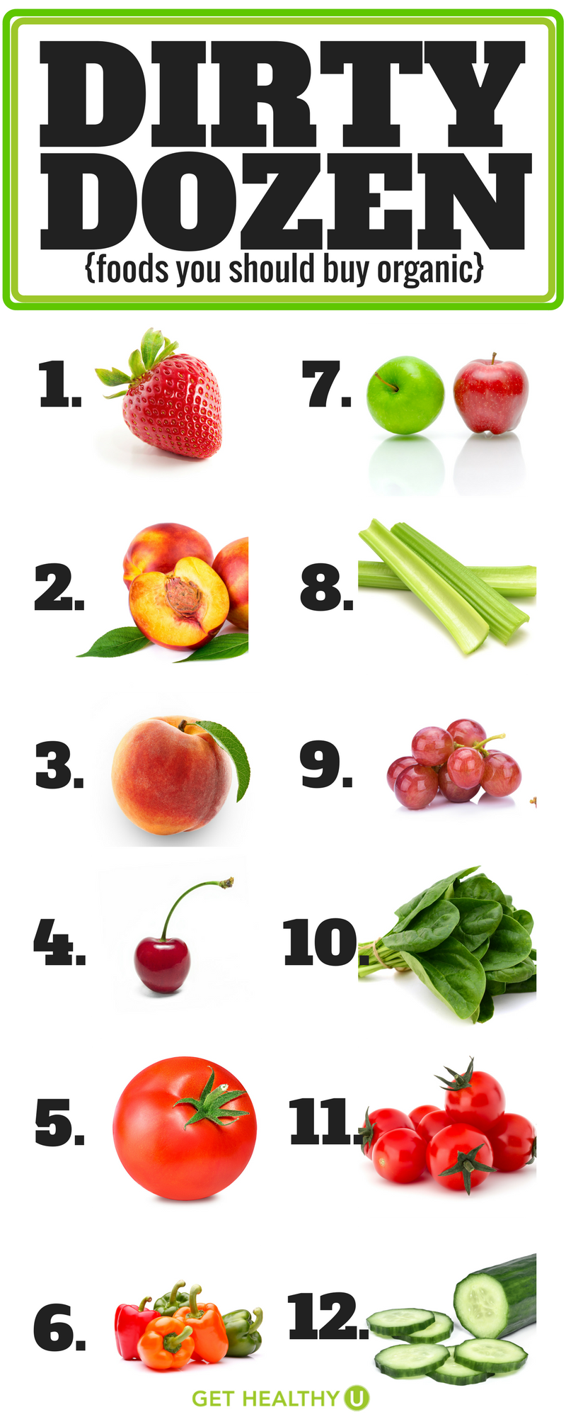 Have you heard about the Dirty Dozen Organic foods? These are the 12  products that