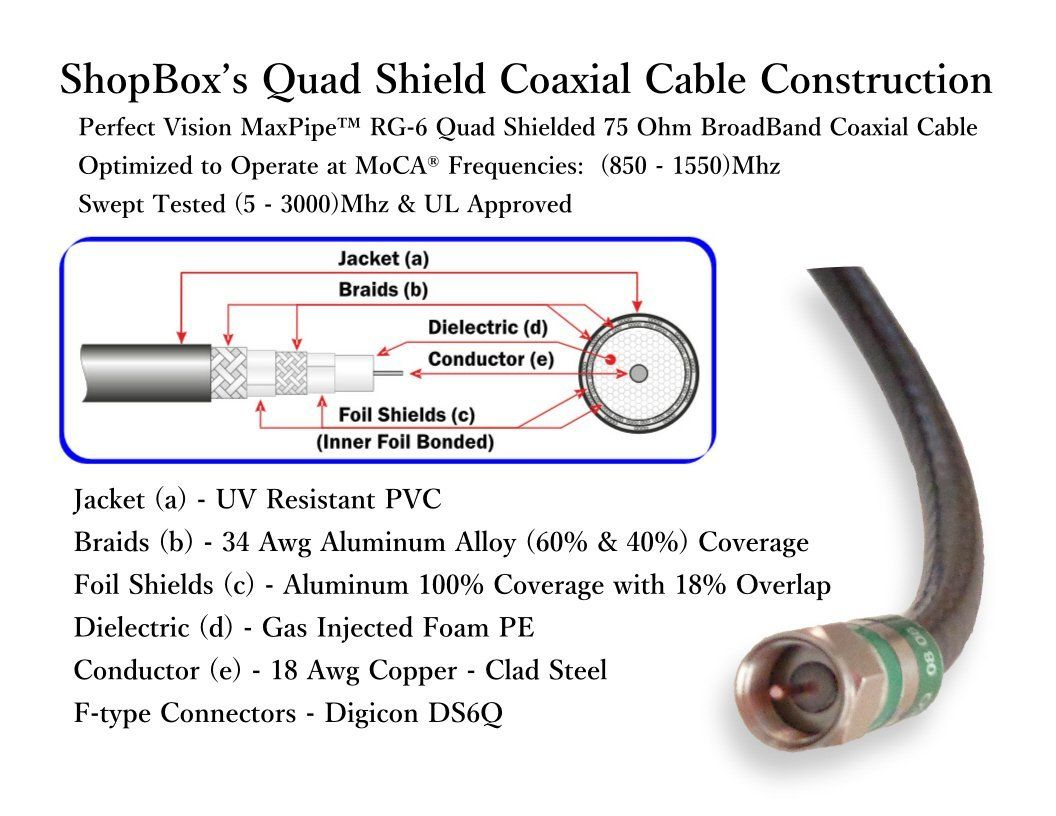 Amazon Com Black Quad Shield Rg 6 Coax Cable For Catv Satellite Tv Or Broadband Internet 6 Foot By Shopbox El Broadband Internet Satellite Tv Broadband