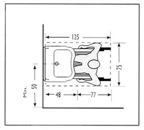 Usuario silla ruedas ante lavabo accesibilidad ba os for Altura lavabo minusvalidos