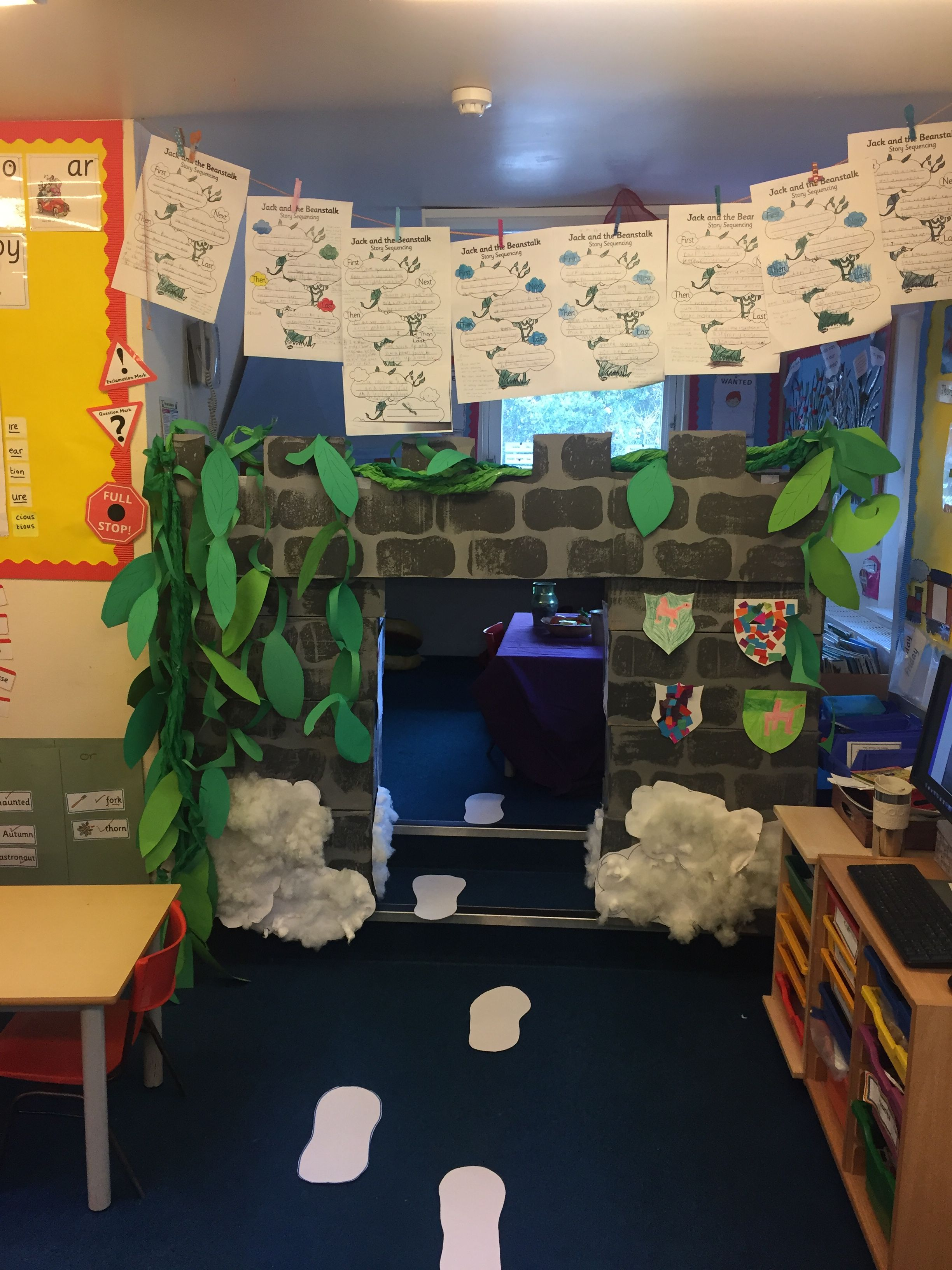 Giant S Castle Role Play Jack And The Beanstalk