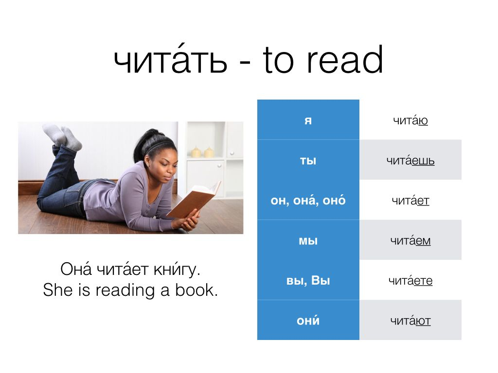 Conjugation Of The Russian Verb To Read