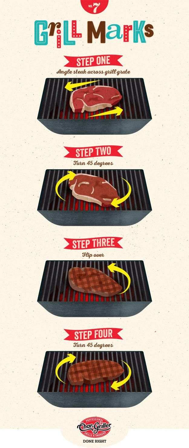 Photo of 7 Charts For Anyone Who Loves To Barbecue
