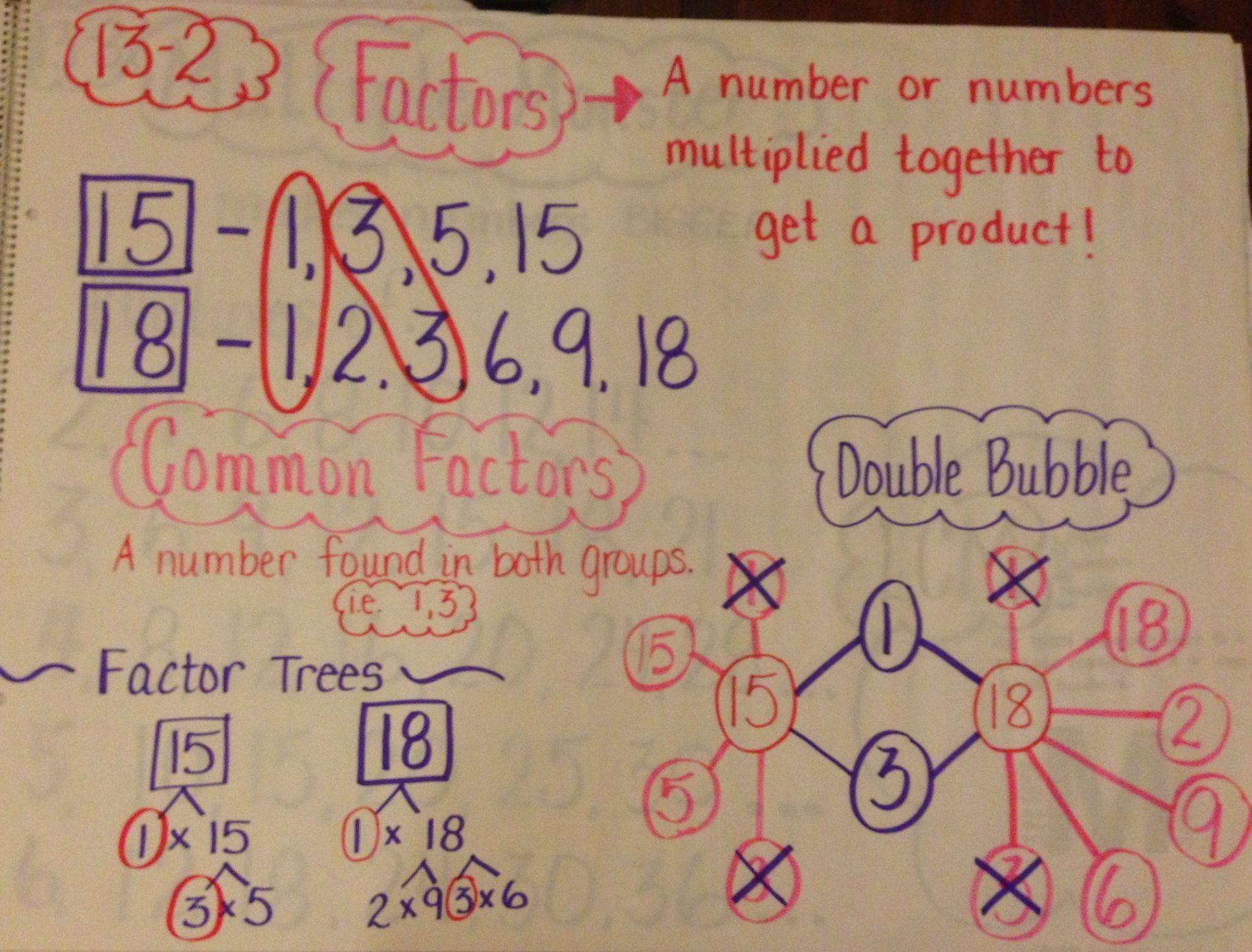 Double Bubble Factors Thinking Maps Math Middle School Math Teacher Thinking Maps [ 1385 x 1821 Pixel ]