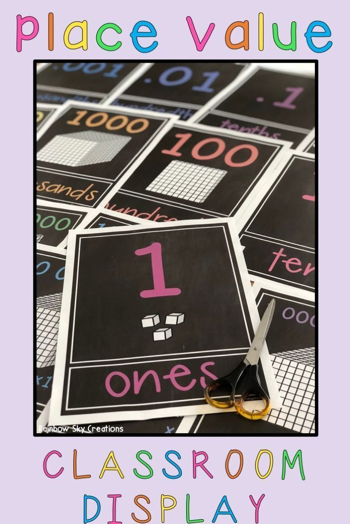 Place Value Posters Interactive Place Value Chart In 2018