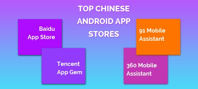 TOP CHINESE ANDROID APP STORES FOR ANDROID DEVELOPERS http