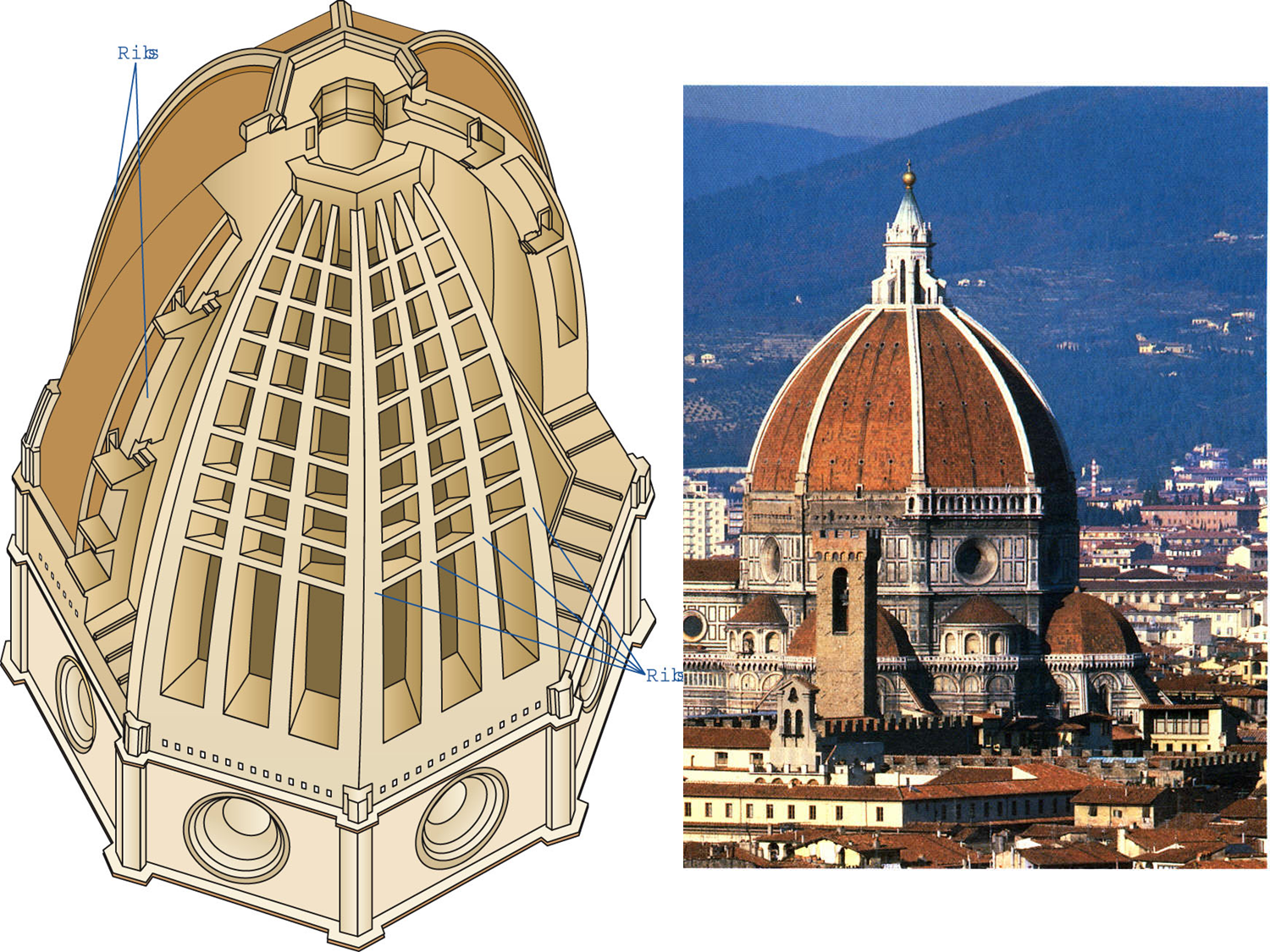 Image result for filippo brunelleschi dome constructionof florence cathedral
